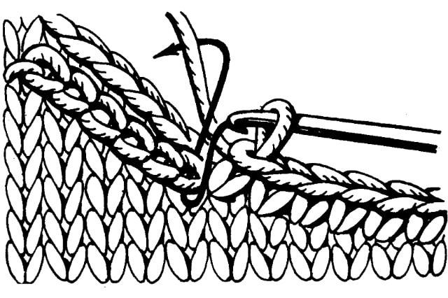 Набор петель крючком, описание, вязание на заказ