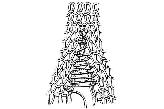 Соединение рельефного вязанья по вертикали, описание, вязание на заказ
