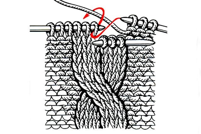жгут из 6 лицевых петель, базовые узоры вязания, описание, вязание на заказ, узоры из лицевых и изнаночных петель, узоры и схемы, узоры,жгуты, косы, араны,