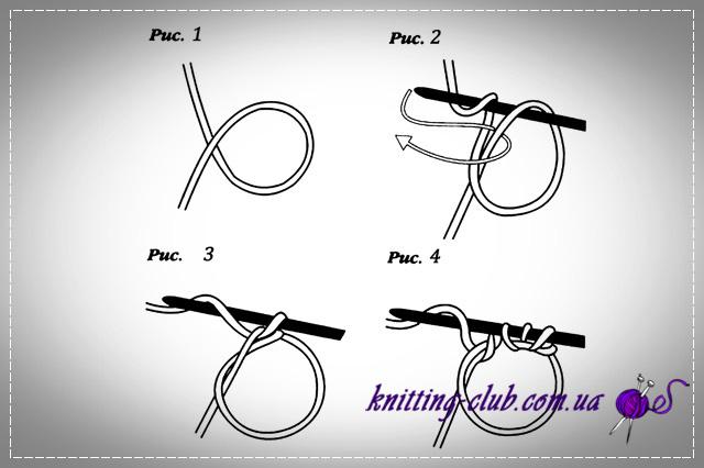 Круговое вязание двумя парами кольцевых спиц, Круговое вязание, Набор петель для выполнения изделий из центра, набор петель,