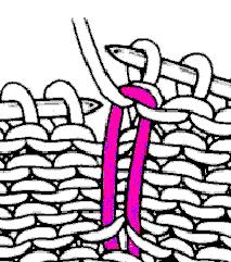 узоры спицами, описание, вязание на заказ, схемы узоров, ажурные узоры, узоры из азиатских журналов, мног схем узоров, ажуры,, араны, косы, жаккарды, ирландские узоры, рельефные узоры, многоцветные узоры, ажурные волны, ажурные сеточки, узоры с втянутыми и снятыми петлями, резинки, английские резинки, узоры в вашу копилочку, копилка узоров, вязание спицами, вязание крючком, вязание спицами и крючком, вяжите с нами, вяжем вместе, азбука вязания, 250 японских узоров