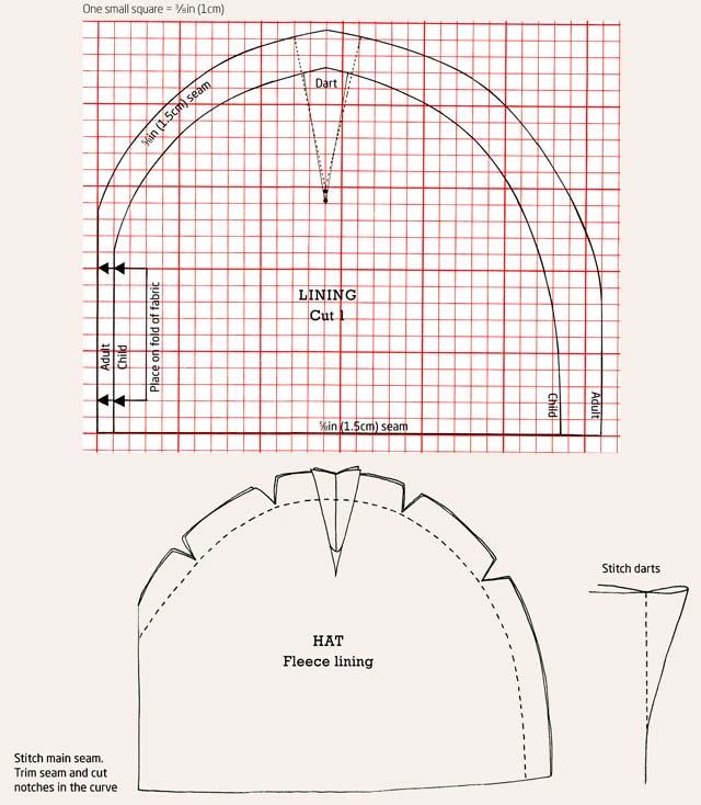 выкройка, выкройка флисовой подкладки для вязаных шапочек, отделка вязаных изделий