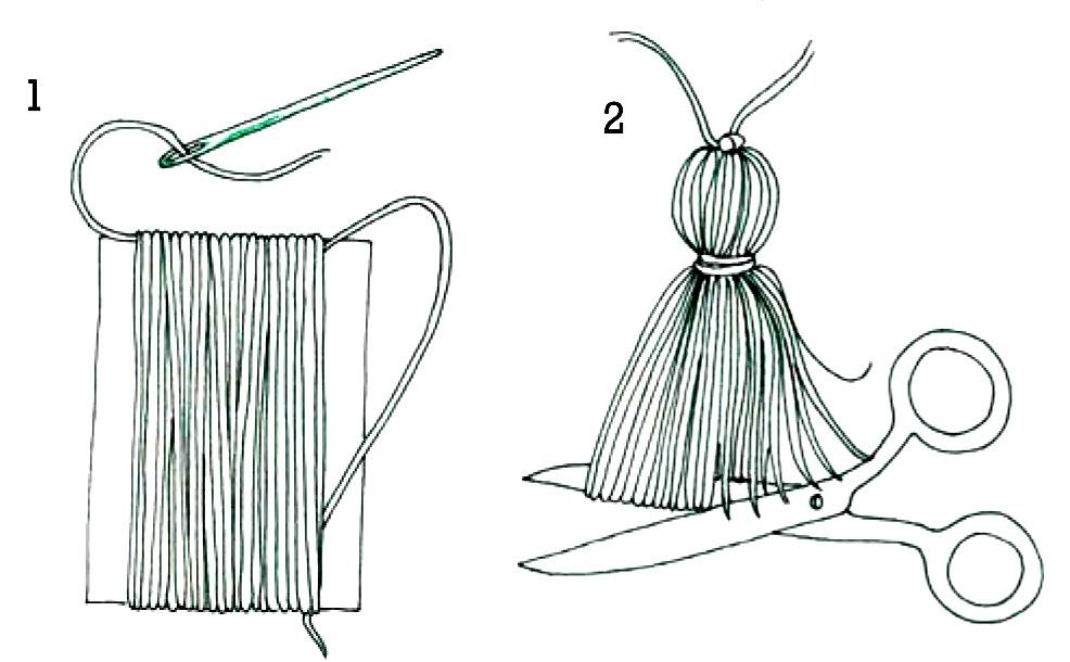 как сделать кисточку, отделка вязаных изделий, вязание спицами