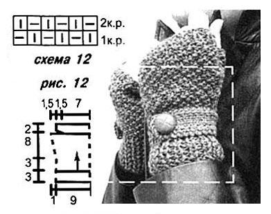 Митенки, митенки узором «путанка», узор «путанка», «путанка» спицами, митенки спицами, вязание спицами, вязание для женщин, руки в тепле, митенки вязаные, свяжем митенки