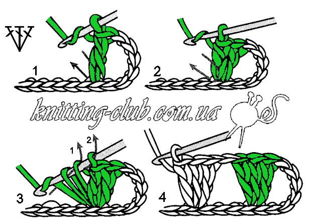 Чешуйки из столбиков с накидом, Вязание крючком