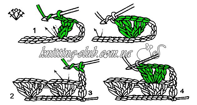 Двойная рогатка из двух столбиков с накидом через воздушную петлю, Вязание крючком