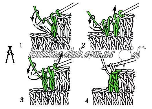 Двойной сокращенный столбик с накидом, Вязание крючком
