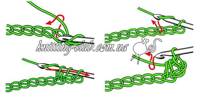 Столбик с накидом в один прием или полустолбик с накидом, Вязание крючком