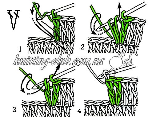 Рогатка из двух столбиков с накидом, Вязание крючком