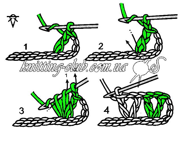 Рогатка из двух столбиков с накидом через воздушную петлю, Вязание крючком