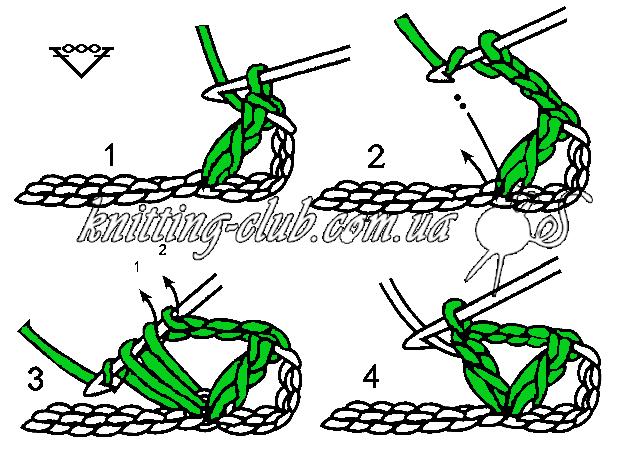 Рогатка из двух столбиков с накидом через 2-3 воздушные петли, Вязание крючком