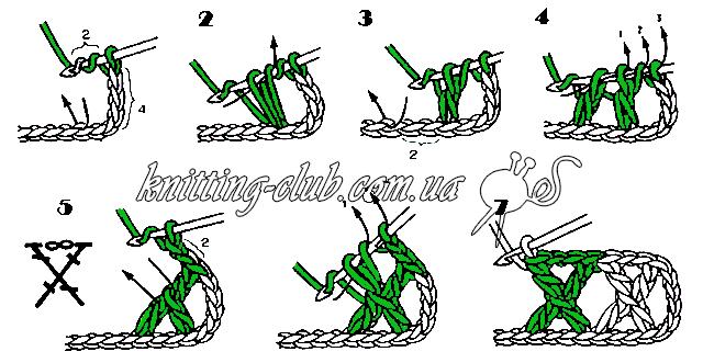 Скрещенный столбик с накидом, условные обозначения вязания крючком. вязание крючком