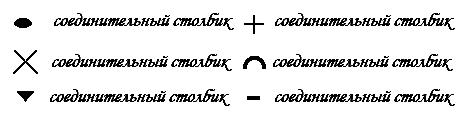 соединительный столбик, вязание крючком, условные обозначения крючком