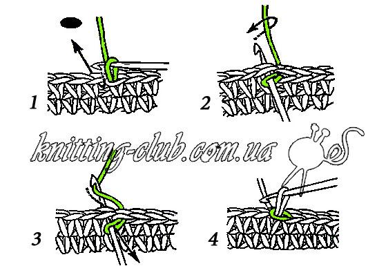 Соединительный столбик, Вязание крючком