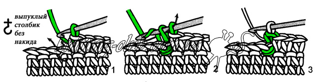 Выпуклый столбик без накида, Вязание крючком