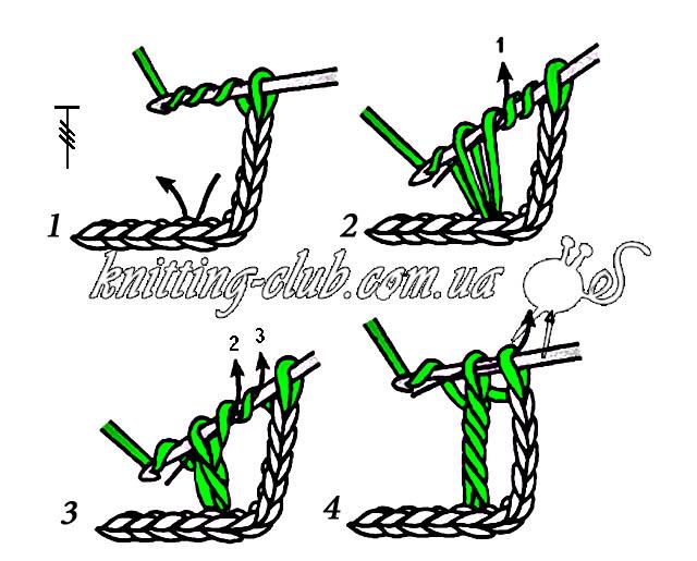 Столбик с тремя накидами, Вязание крючком