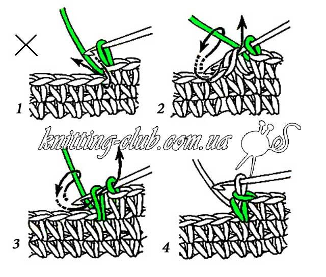 Столбик без накида, Вязание крючком