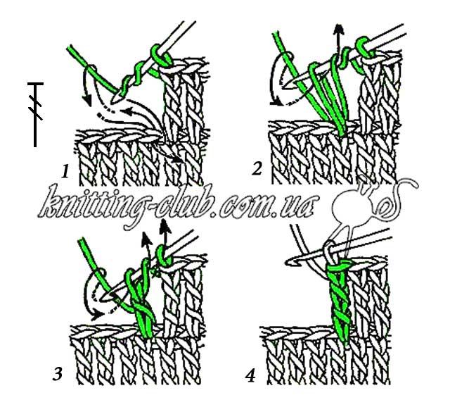 Столбик с двумя накидами, Вязание крючком