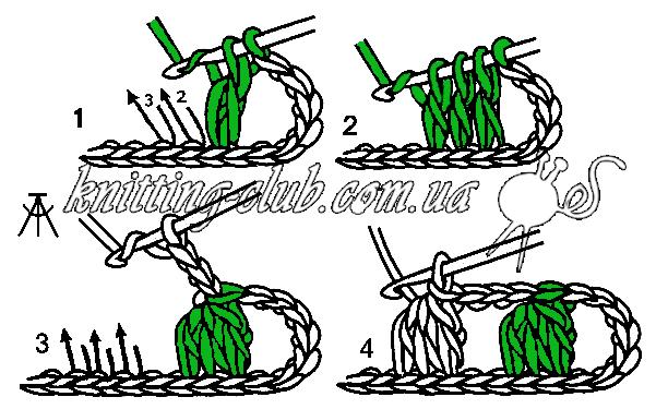 Тройной сокращенный столбик, Вязание крючком