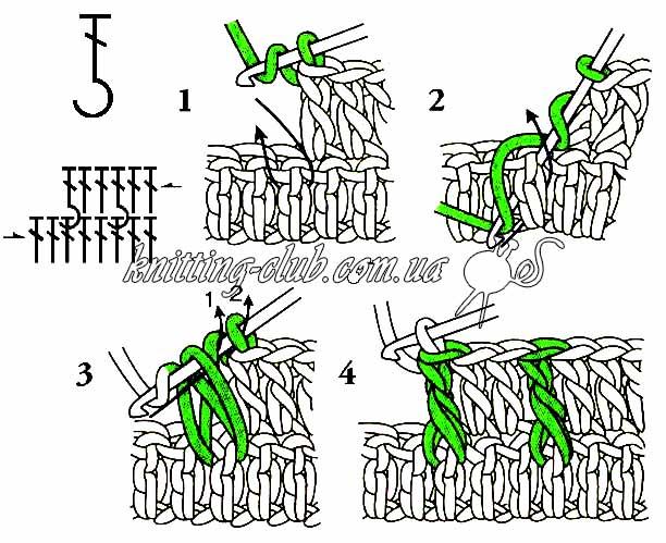 Вогнутый столбик с накидом, Вязание крючком