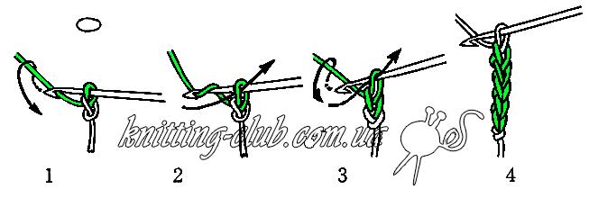 Воздушная петля, Вязание крючком
