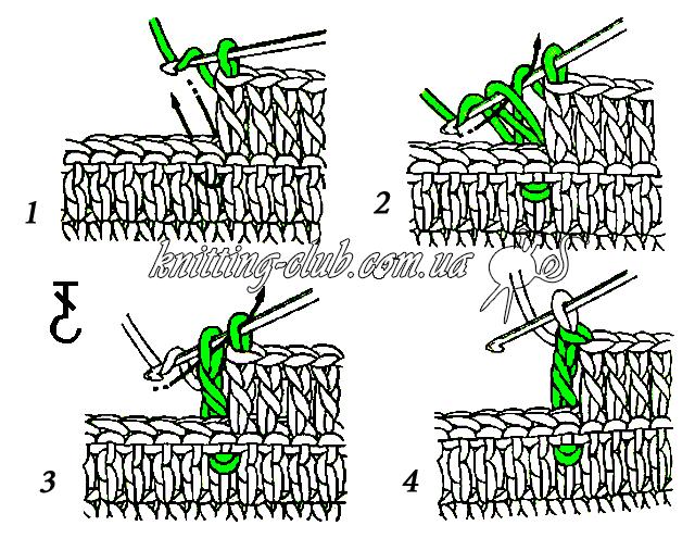 Выпуклый столбик с накидом, Вязание крючком