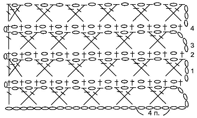 Узоры средней сложности крючком, Вязание крючком, Узоры крючком