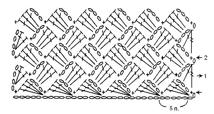 Плотные узоры крючком, Вязание крючком, Узоры крючком