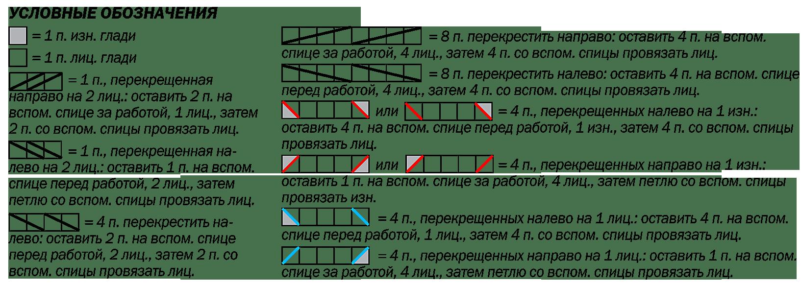 Условные обозначения по вязанию спицами 41