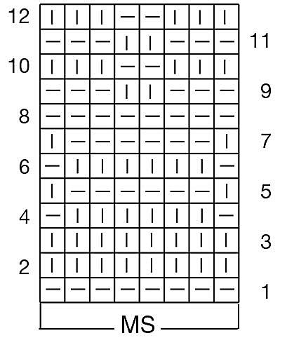 Узоры из лицевых и изнаночных петель, вязание спицами, схемы узоров, схемы простых узоров, описания и схемы узоров вязания спицами, вязание спицами, азбука вязания, азбука вязания для начинающих, шахматка, схемы вязания, вязание детям, узоры с вытянутыми петлями, ажурные узоры, ажурные узоры спицами, ажурный узор спицами, вяжем спицами, вязание, вязание на спицах, вязание спицами, вязание спицами схемы, вязание спицами узоры, вязання спицями, схемы вязания, схемы вязания спицами, схемы узоров спицами, узоры вязания спицами, узоры спицами, узоры спицами схемы, медвежьи лапки, шишечки