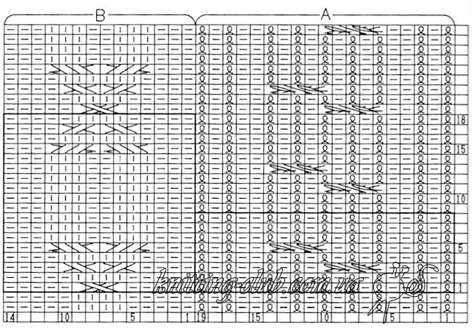 Косы и жгуты, вязание спицами, схемы узоров, схемы простых узоров, описания и схемы узоров вязания спицами, вязание спицами, азбука вязания, азбука вязания для начинающих, шахматка, схемы вязания, вязание детям, узоры с вытянутыми петлями, ажурные узоры, ажурные узоры спицами, ажурный узор спицами, вяжем спицами, вязание, вязание на спицах, вязание спицами, вязание спицами схемы, вязание спицами узоры, вязання спицями, схемы вязания, схемы вязания спицами, схемы узоров спицами, узоры вязания спицами, узоры спицами, узоры спицами схемы, медвежьи лапки, шишечки