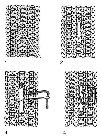 продольная петля, как сделать продольную петлю на планке, вертикальная петля для кофт и жакетов, советы и техники по вязанию
