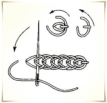 виды вышивальных швов
