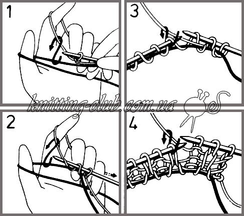 азбука вязания: итальянский набор петель