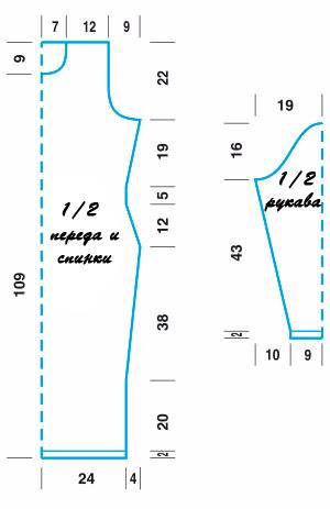 Вязаное платье, вязаное платье резинкой с аранами, вязание спицами, модели вязаной одежды для женщин, серый, вязание на заказ, платье резинкой