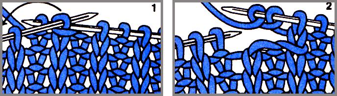 азбука вязания: техники и советы,как сделать петлю на планке резинкой