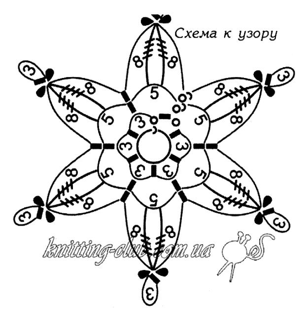 Мотивы крючком, снежинки, вязаные снежинки, идеи для подарков к Рождеству и Новому году, ёлочные украшения