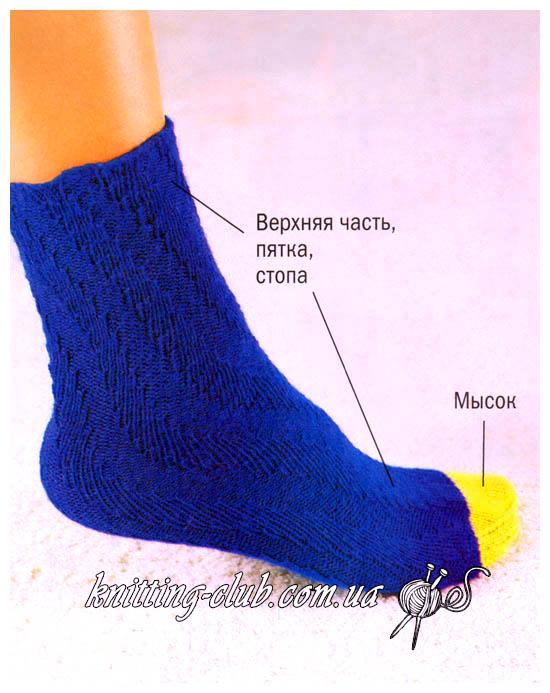 Как вязать носки, Как вязать спиральные носки, Спиральные носки, Самый простой способ связать носки, Самый простой способ вязания носков, Носки
