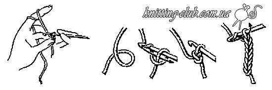 Вязание детям, комплект крючком, детский комплект крючком, детская кофточка крючком, детская шапка крючком, пинетки крючком