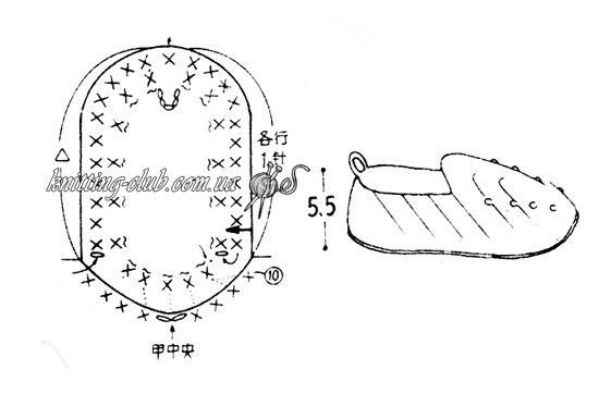Следки крючком, Тапочки крючком, Следки, Тапочки-следки, вязание крючком, вязание для всей семьи, вязание для мужчин, вязание для женщин, вязание для детей, как связать следки